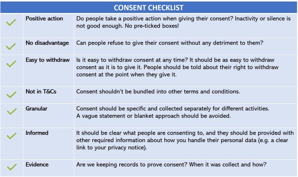 Consent checklist